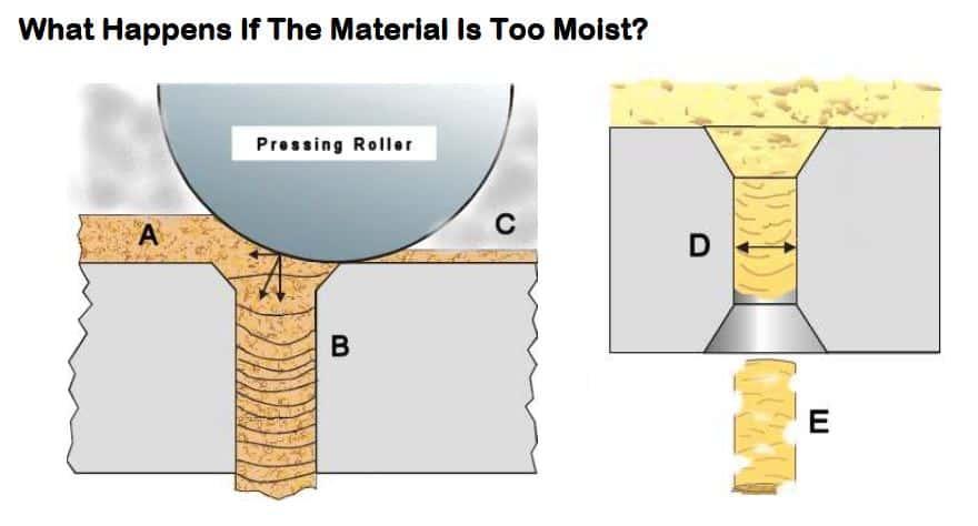 Flat Die Pellet Mill Too Moist
