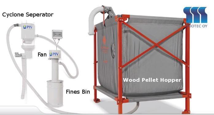 Domestic Wood Pellet Vacuum System