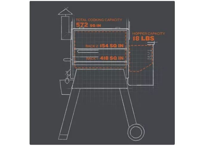 Traeger Pro 575 Pellet Grill Measurements