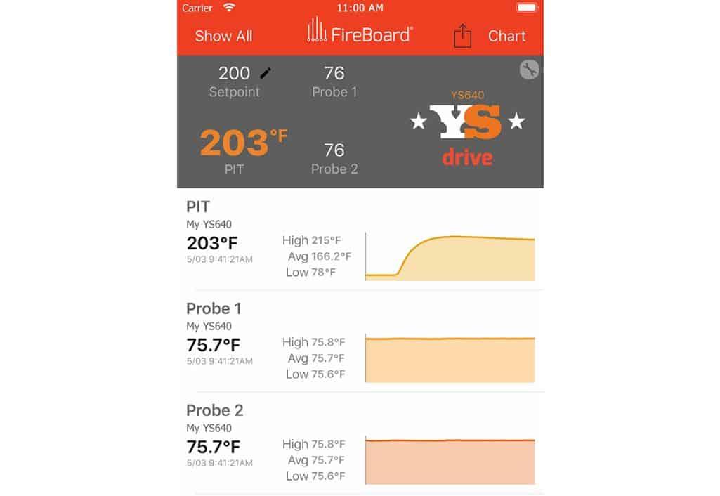 Yoder Smoker App