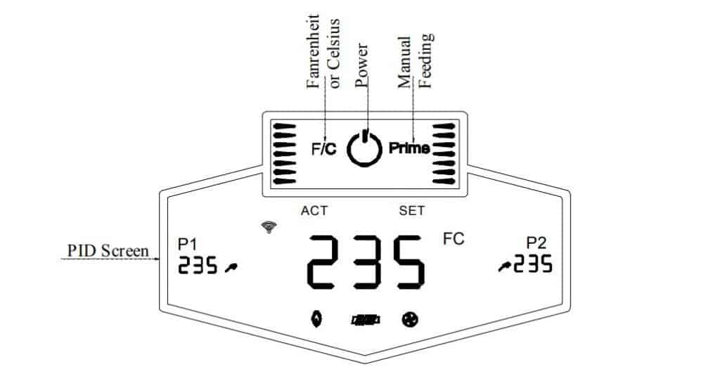 Expert Grills PID Control Panel